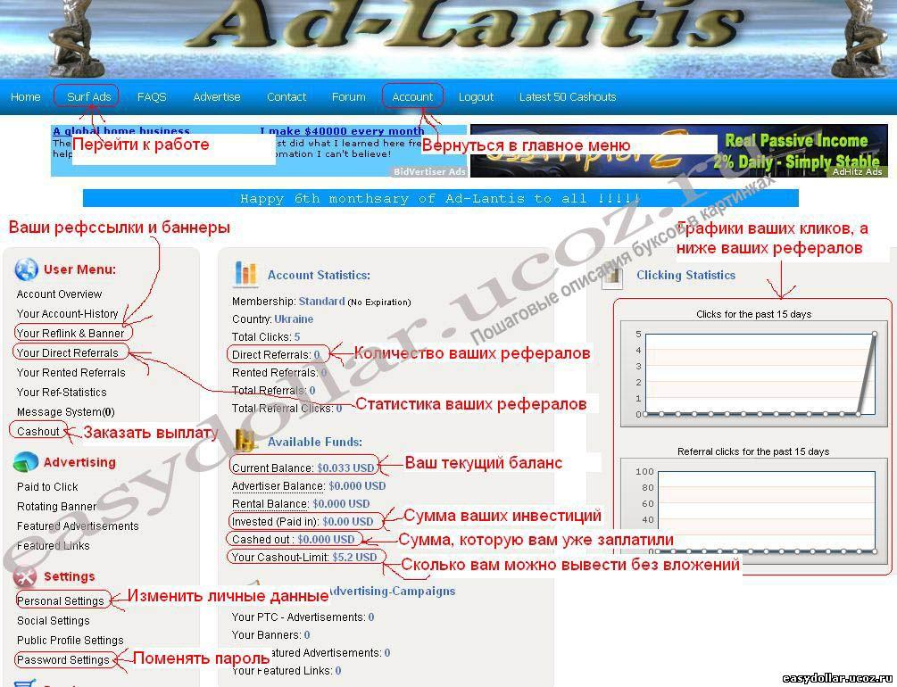 Главное меню аккаунта в Ad-Lantis