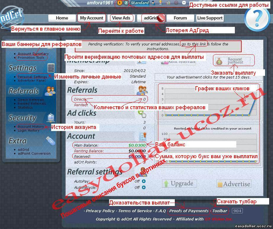 Главное меню аккаунта в Adcrt
