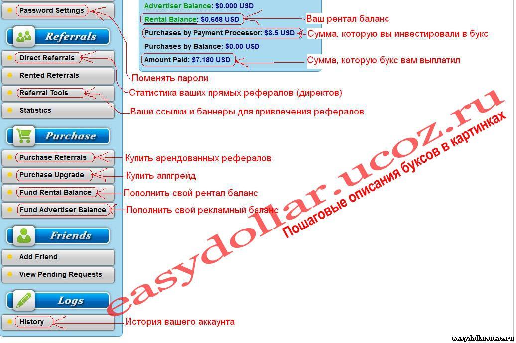 Главное меню аккаунта в Bux4cash